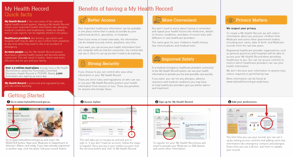 My Health Record, Federal Government   Tonic Health Media